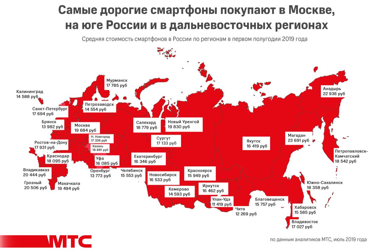 МТС: иркутяне не экономят на смартфонах